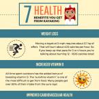 7 Health Benefits Of Kayaking