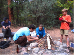 7 Important Checklist for A Family Camping