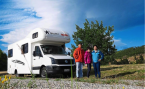 How to Choose recreational vehicle for traveling