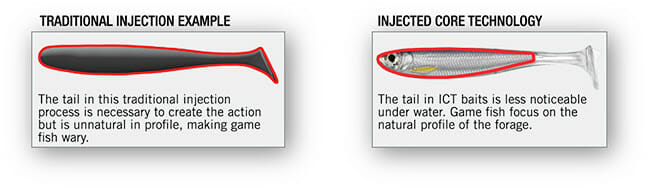 LIVETARGET Unveils Exciting New Technology fishing, fishing rods Fishing & Boating News
