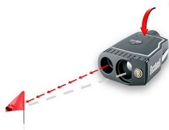 Laser Rangefinders: How to get precise measurements every time hunting rangefinder, Rangefinder Hunting