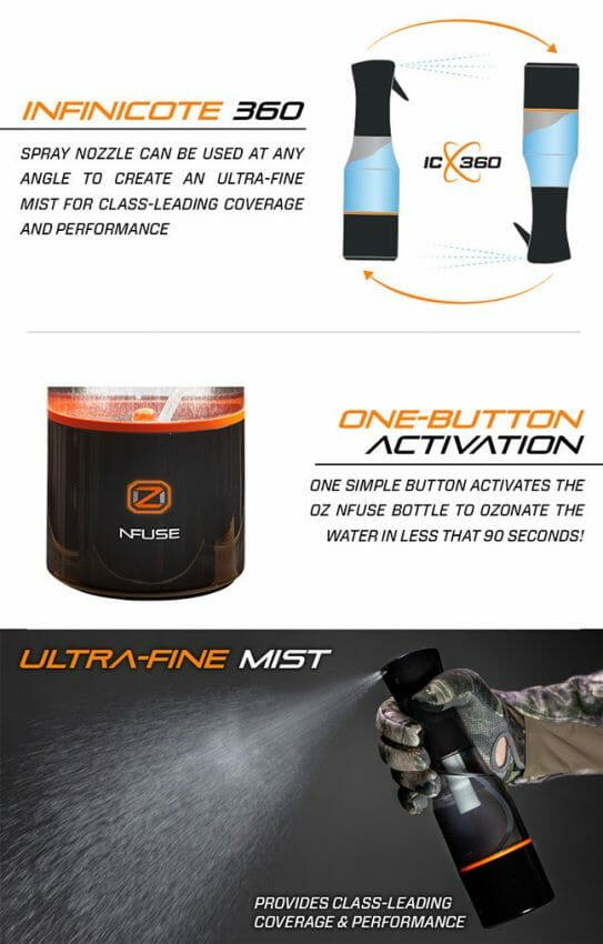OZ by ScentLok NFuse Ozone Sprayer bowhunting, Hunting, scent control Hunting News